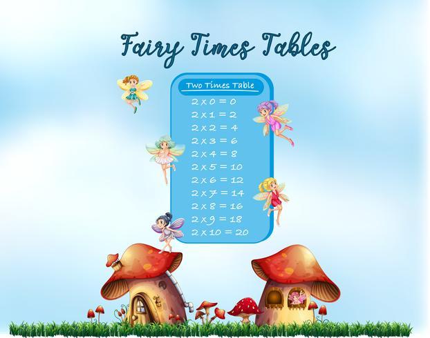 Tabla de multiplicación de matemáticas de hadas