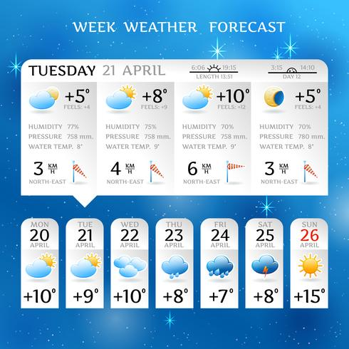 Week weather forecast report layout vector