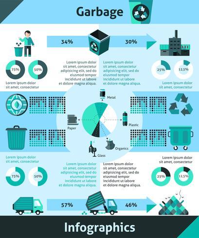 Conjunto de infografías de basura vector