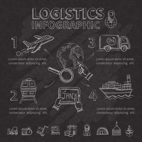 Logistische Infographik Set