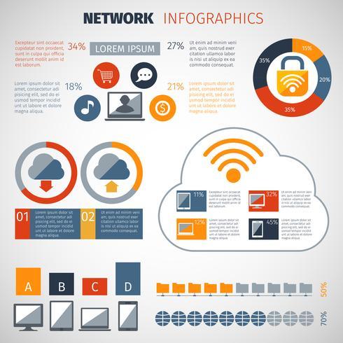 Set di infografica di rete
