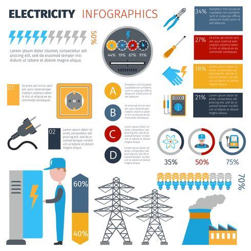 Conjunto de infografías de electricidad vector