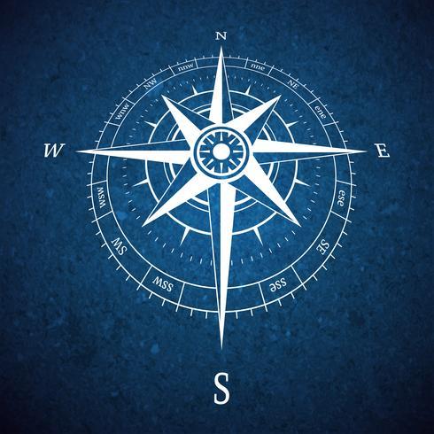 Kompas verkeersbord