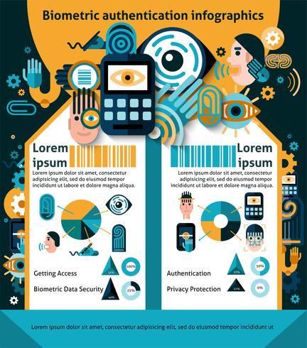 Biometrische authenticatie Infographics