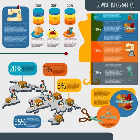 Infografiken Set zum Nähen