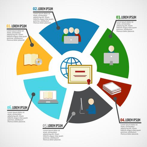 Infografica di educazione online vettore