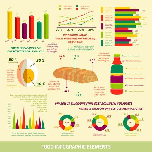 Elementos de design plano de infográficos de comida
