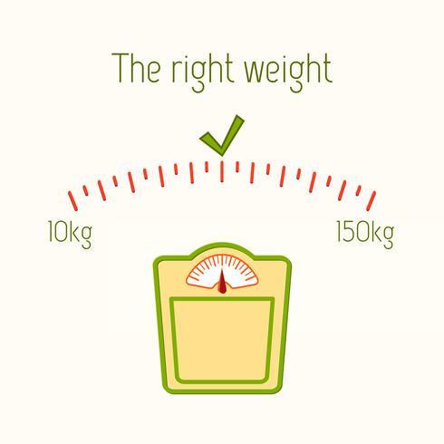 Das richtige Gewichtsposter