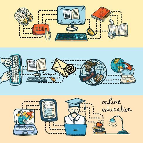 Banner de dibujo de iconos de educación en línea vector