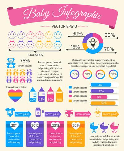 Infografía de niño bebé