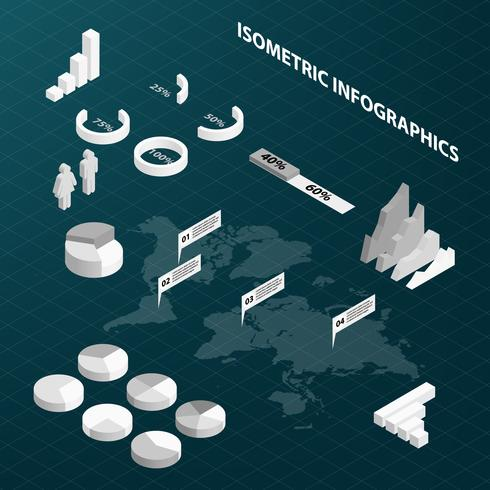 Resumen infografía de negocios isométrica