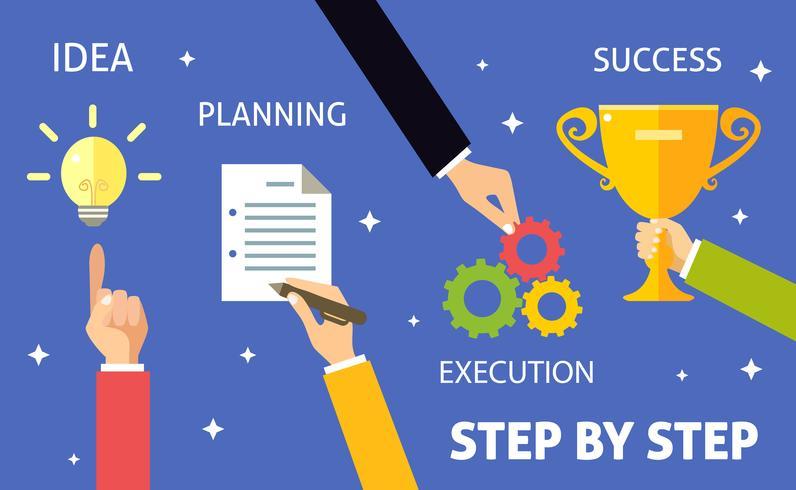 Zakelijke stappen concept