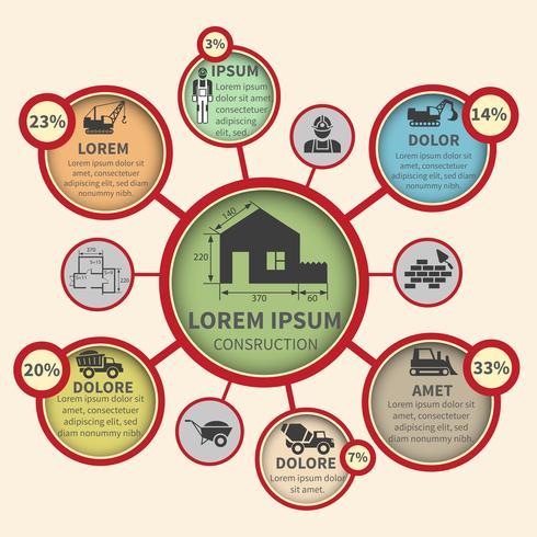 Elementi di infografica costruzione