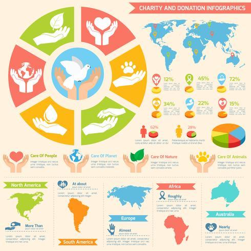 Wohltätigkeits- und Spendeninfografiken