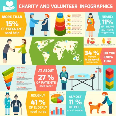 Set infográfico voluntario