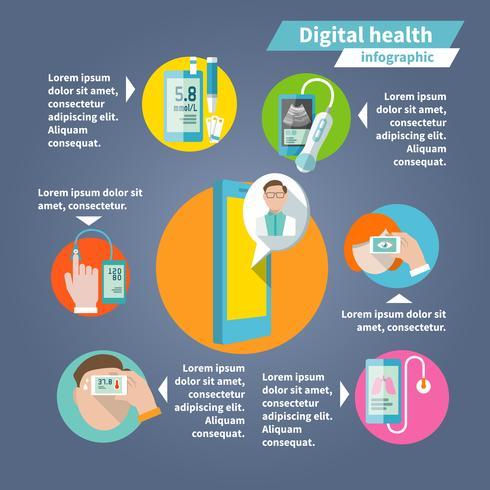 Digital hälsoinfographics