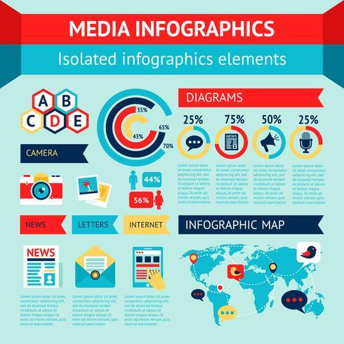 media infographics set vektor