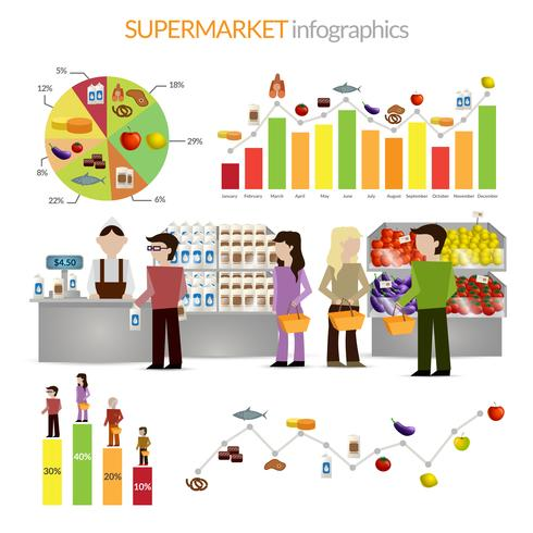 Supermarket infographics set