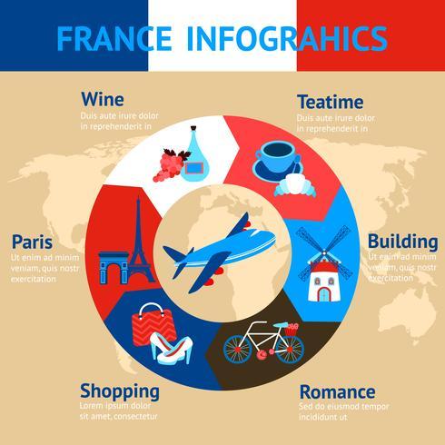 Conjunto de infografía de París vector