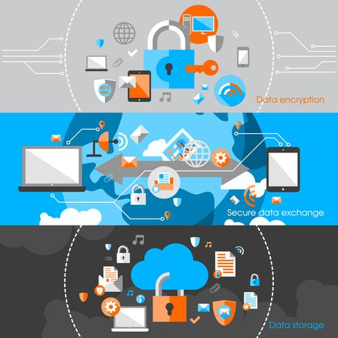 Banners de segurança de proteção de dados vetor