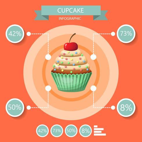 Cupcake Infografiken festgelegt vektor