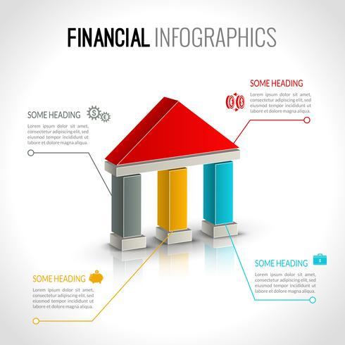 Infographie financière bancaire