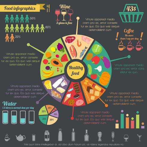 Infográfico de comida saudável