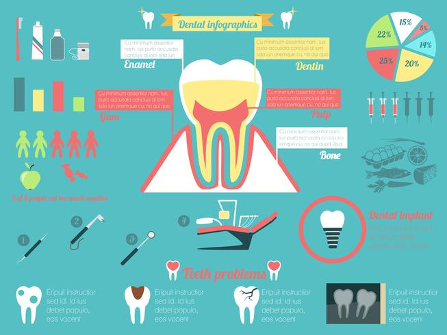 Dental infographic set vector
