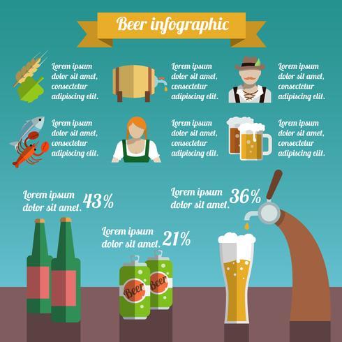 Infographie de la bière vecteur
