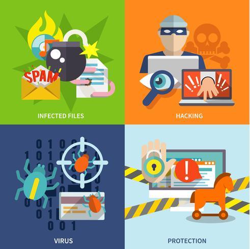 Hacker ikoner platt set