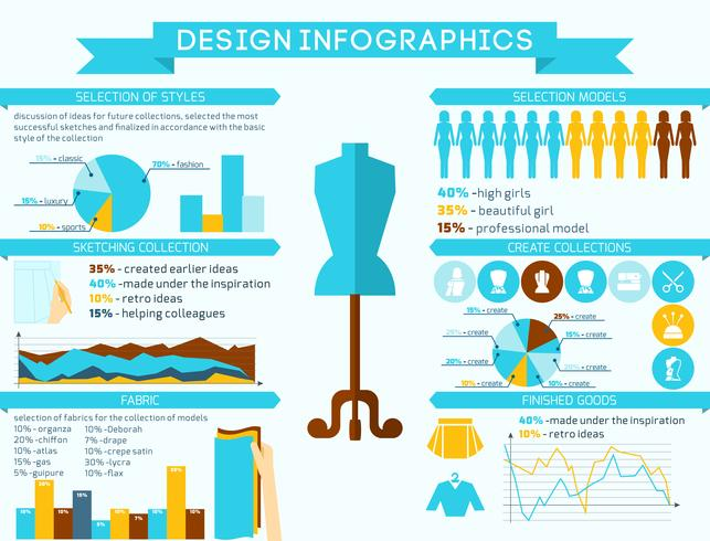 Infographics designer di vestiti