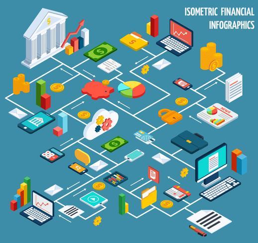 Diagramma di flusso finanziario isometrico
