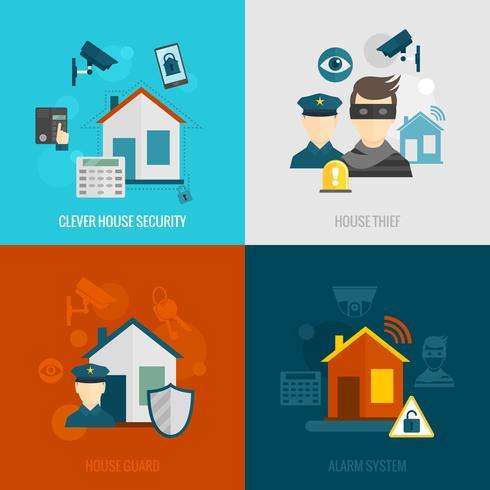 Wohnungssicherheit flach eingestellt