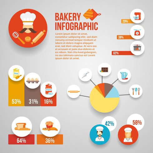 Bäckerei-Infografiken-Set