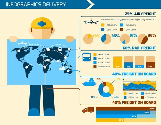 Leveransman Infographics