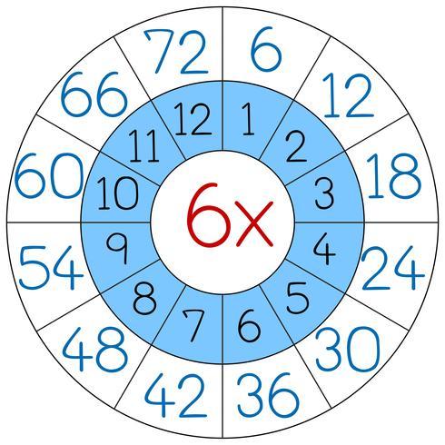 Numero sei cerchio di moltiplicazione
