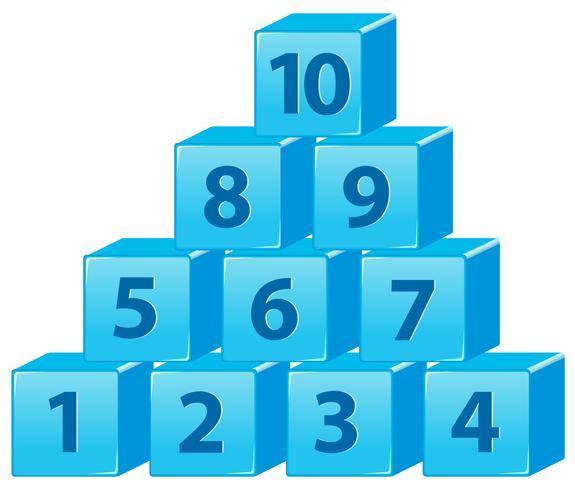 Bloque de números del uno al diez