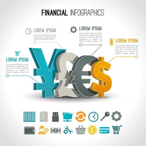 Finanzielle Infografik-Set