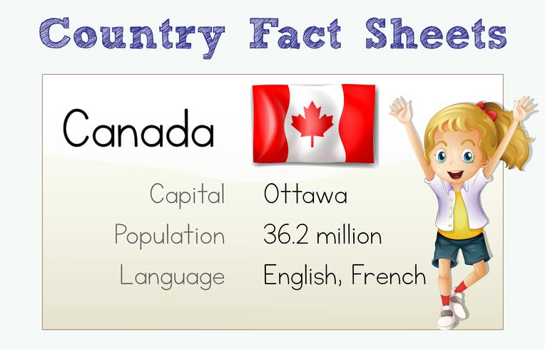 Flashcard with country fact for Cananda