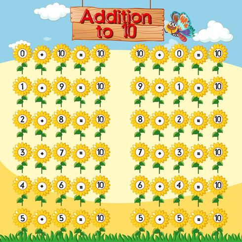 Addition to ten chart with sunflowers background