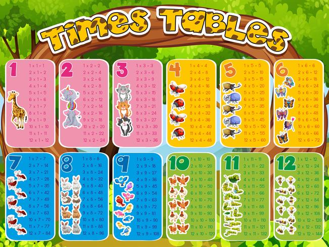 Times tables with cute animals vector