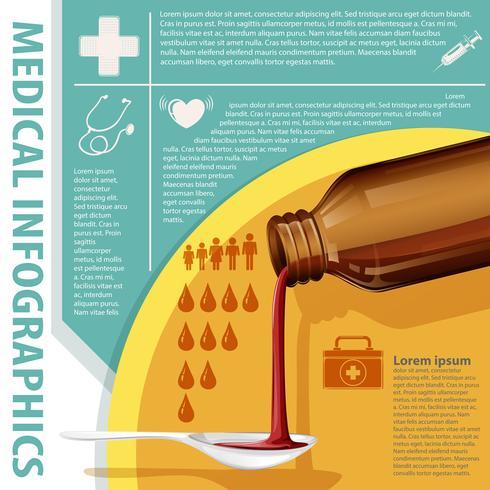 Poster av medicinska infographics