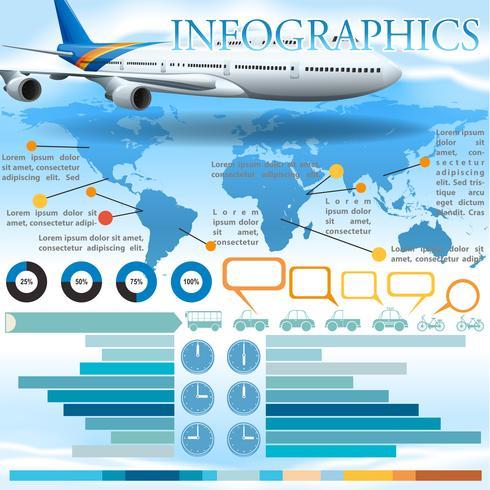 Una infografía con un avión.