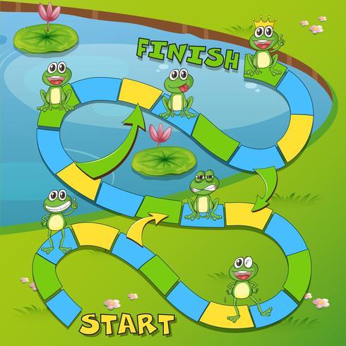 Spielvorlage mit Fröschen im Teich