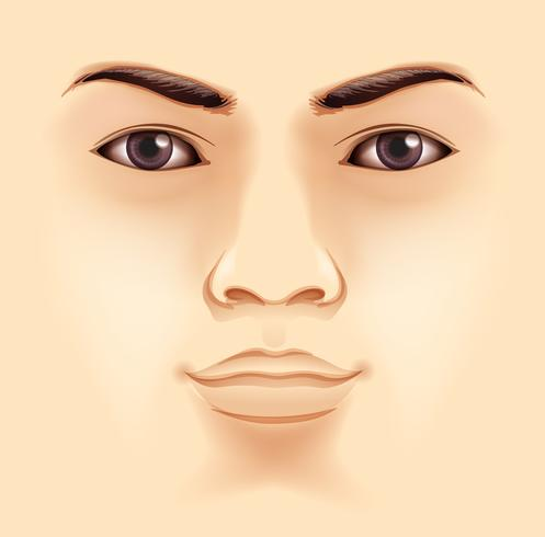Mänskligt ansikte