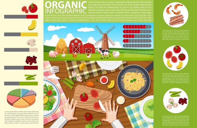 Infográfico design com comida e fazenda orgânica