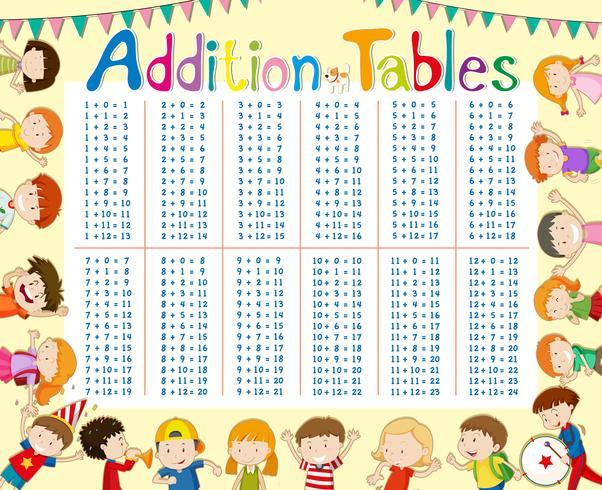 Tabla de tablas de adición con niños en el fondo