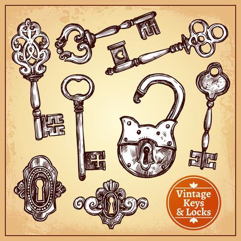 Sloten en sleutels