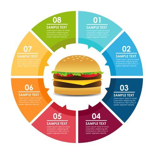 Infografía hamburguesa