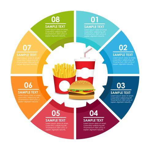 Infographie Fast Food